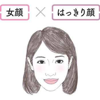 【顔タイプ診断】「女顔×はっきり顔」に似合う秋メイクはコレ! [with]