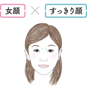 【顔タイプ診断】「女顔×すっきり顔」に似合う秋メイクはコレ! [with]