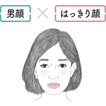 【顔タイプ診断】「男顔×はっきり顔」に似合う秋メイクはコレ! [with]