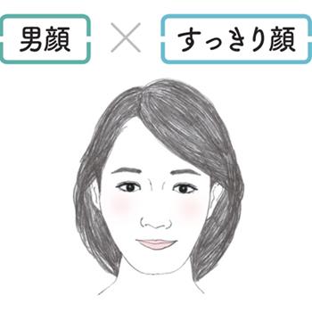 【顔タイプ診断】「男顔×すっきり顔」に似合う秋メイクはコレ! [with]
