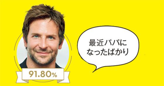 第2位 91.80%  Bradley Cooper