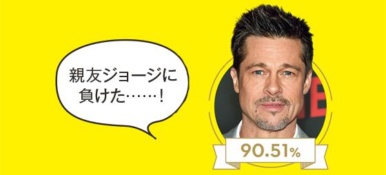 第3位 90.51% Brad Pitt