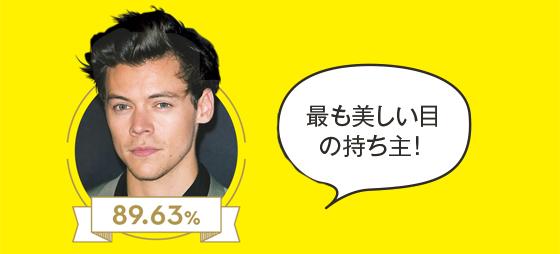 第4位 89.63% Harry Styles