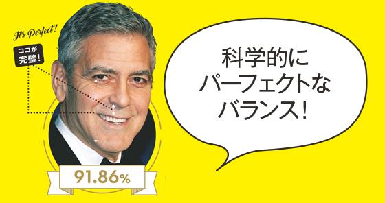 第1位 91.86% George Clooney