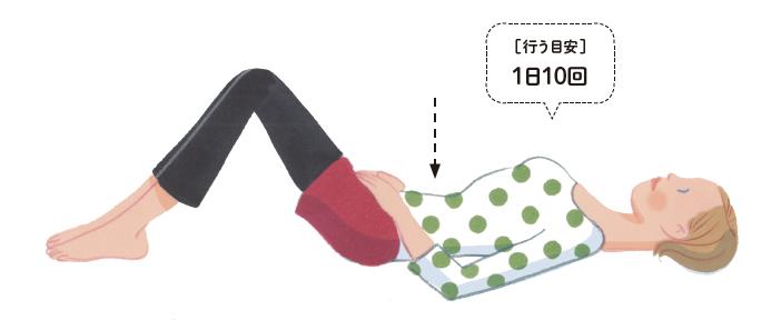 1.腹横筋を鍛えるエクササイズ「ドローイン」
