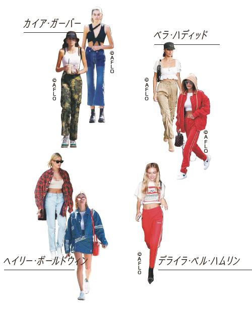 カッコ可愛い♡今ファッション界が注目する「ジェンズ系」ガールズとは?  [ViVi]