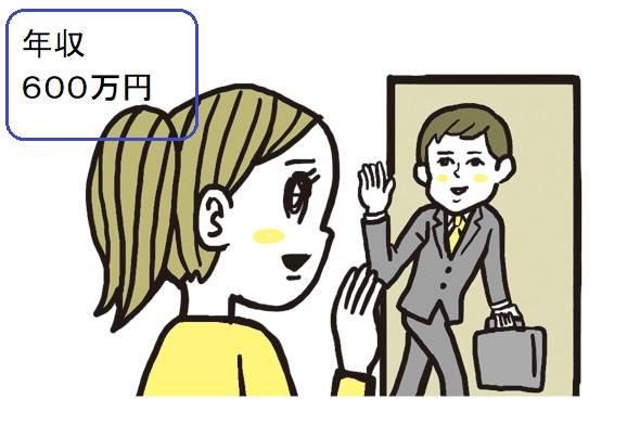 【Case1】専業主婦 ~家に入って夫を支える!~