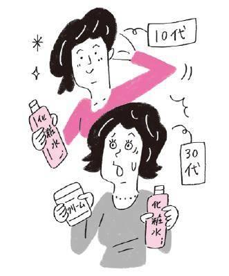 美容の都市伝説3 「化粧水はバシャバシャつけるべき」